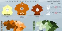 Demografia-en-La-Marina-Alta-VAL-para-web