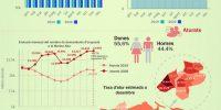 Infografia Mercat Laboral Desembre_VAL