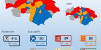 InfografiaCAS2