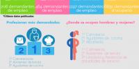 Infografia_empleo_castella
