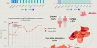 infografia mercat laboral febrer