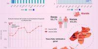 infografia mercat laboral gener