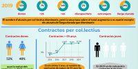 situació-laboral_col·lectius_VAL